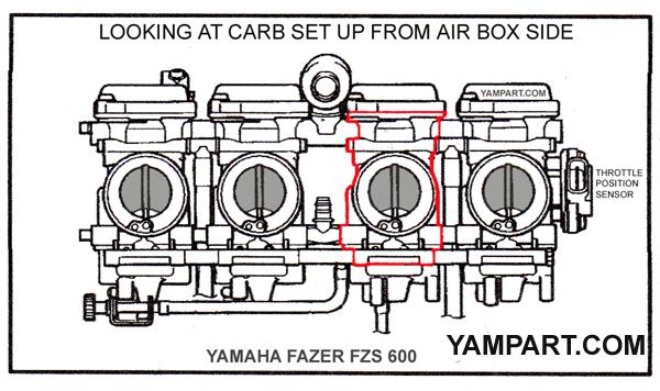 YAMAHA FAZER FZS 600 CARB CARBURETTOR BODY POSITION DIAGRAM 2 YAMPART