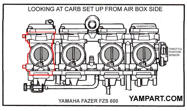 YAMAHA FAZER FZS 600 CARB CARBURETTOR BODY POSITION DIAGRAM 3 YAMPART.COM - Copy