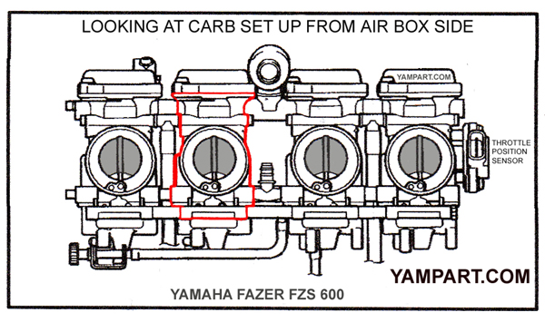 YAMAHA FAZER FZS 600 CARB CARBURETTOR BODY POSITION DIAGRAM 3 YAMPART.COM