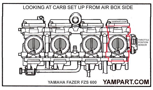 YAMAHA FAZER FZS 600 CARB CARBURETTOR BODY POSITION DIAGRAM YAMPART.COM - Copy