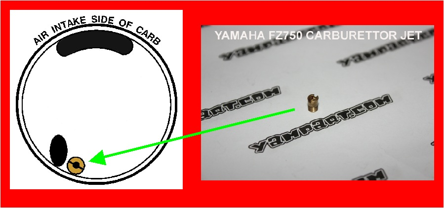 YAMAHA FZ750 CARB CARBURETTOR JET YAMPART.COM - Copy